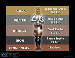 The Statue of Daniel's Vision - Iron & Clay = End Times (With ...